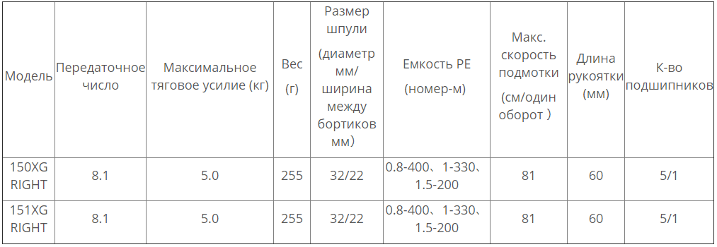 SHIMANO GRAPPLER CT 2019 модели и характеристики - Zenmarket