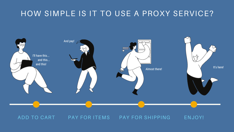 How to use a proxy service?