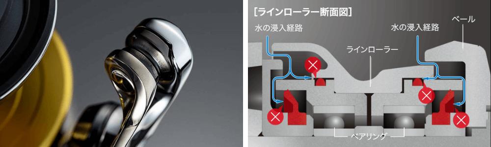 X-protect катушка SHIMANO Stella SW 2019 - ZenMarket