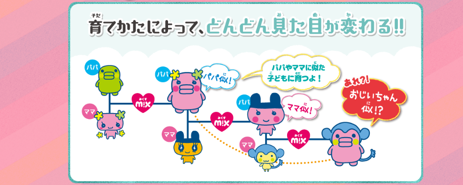 New Tamagotchi Meets Zenmarket Jp Japan Shopping Amp Proxy Service