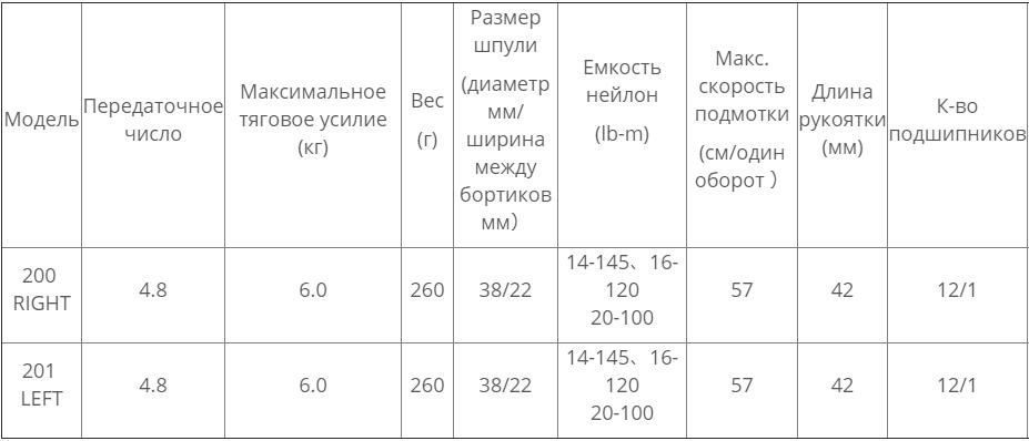 катушка SHIMANO CALCUTTA CONQUEST DC 2019 модели и характеристики - ZenMarket