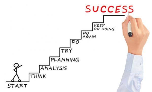 成功への階段(英語)