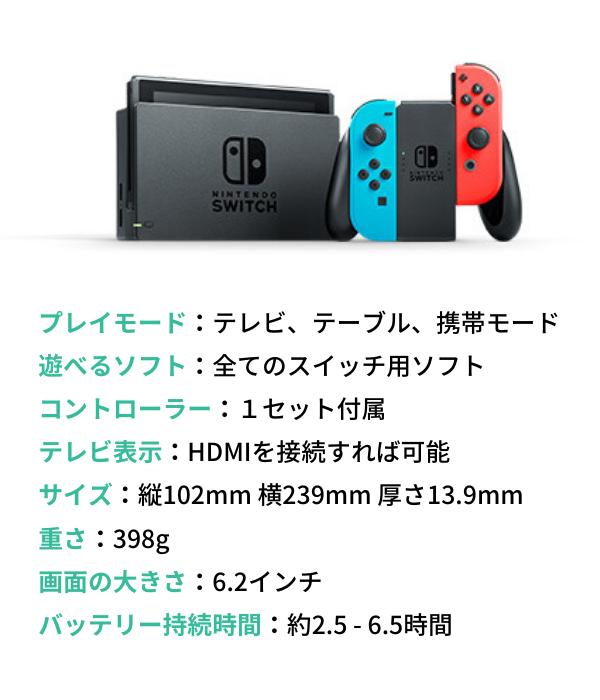 ニンテンドースイッチ(Nintendo Switch)プレイモード:テレビ、テーブル、携帯モード 遊べるソフト:全てのスイッチ用ソフト コントローラー:1セット付属 テレビ表示:HDMIを接続すれば可能 サイズ:縦102mm 横239mm 厚さ13.9mm 重さ:398g 画面の大きさ:6.2インチ バッテリー持続時間:約2.5 - 6.5時間