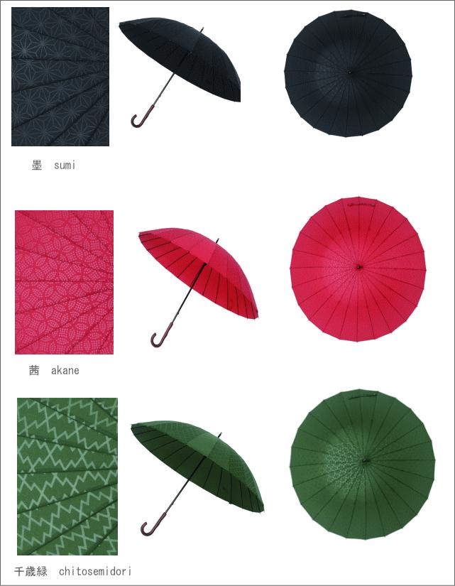 Umbrella - japanese proxy service - ZenMarket