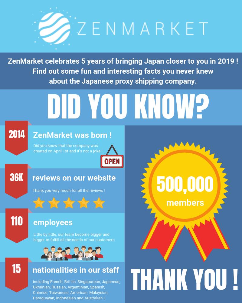 ZenMarket Did You Know?