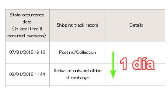 Seguimiento Japan Post