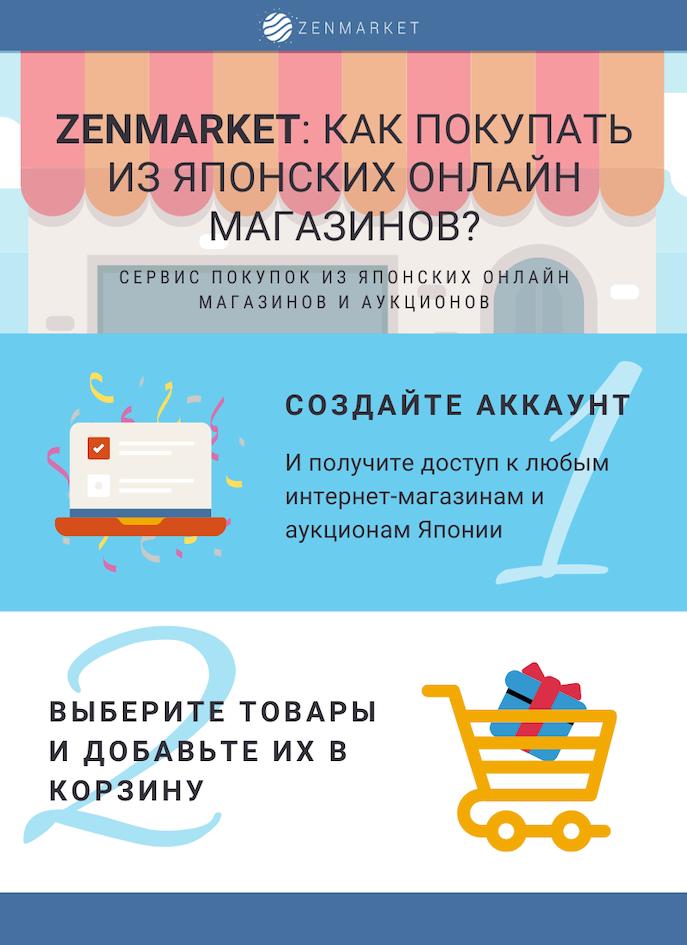 Как покупать через Zenmarket
