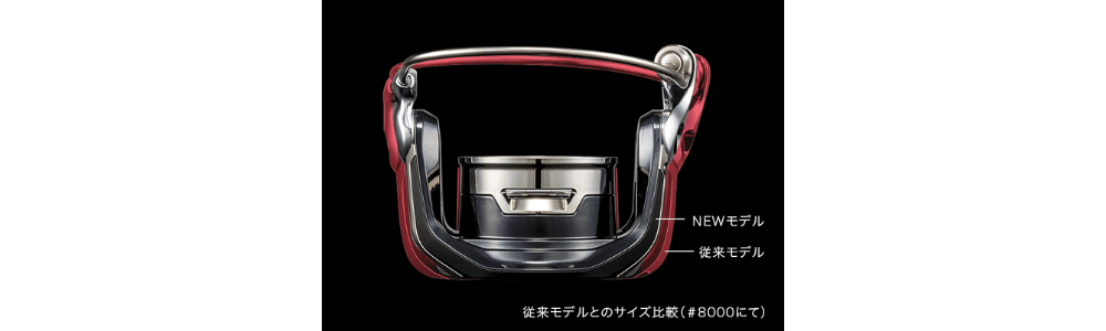 Компактный ротор катушка SHIMANO Stella SW 2019 - ZenMarket