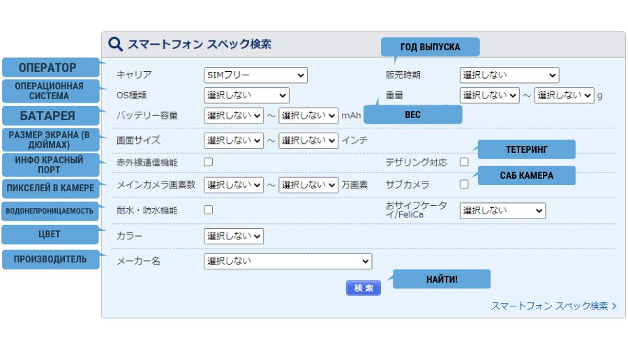 Выбрать японский смартфон -  ZenMarket